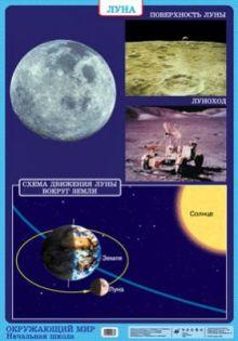 Плешаков А.А., Яременко Е.О. - Окружающий мир. 1–4 классы. Луна/Природные явления обложка книги