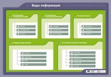 Масленикова О.Н. - Виды информации.(1) обложка книги