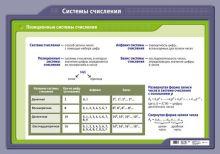 Масленикова О.Н. - Позиционные системы счисления.(1) обложка книги