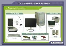 Масленикова О.Н. - Состав персонального компьютера.(1) обложка книги