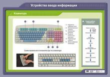 Масленикова О.Н. - Устройства ввода информации.Клавиатура.(1) обложка книги