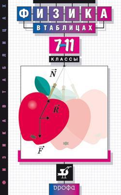 Физика в таблицах. 7–11 классы. Справочное пособие