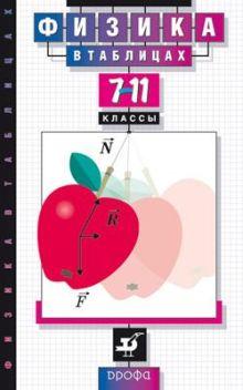 Физика в таблицах. 7–11 классы. Справочное пособие обложка книги