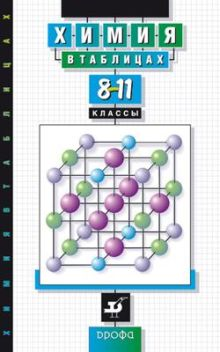 Химия в таблицах.8-11кл. Справ.пособие (Насонова) обложка книги