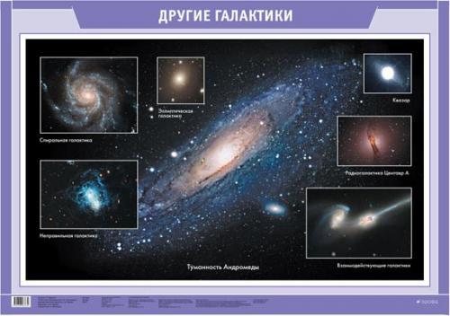 Другие Галактики.(1)