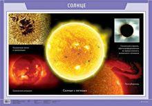 Левитан Е.П. - Солнце.(1) обложка книги
