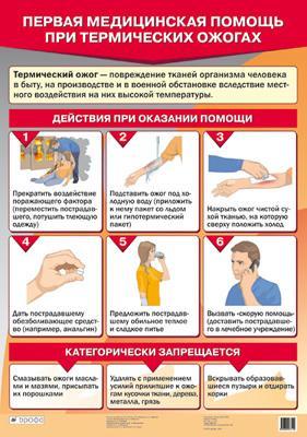 Табл.Первая медицинская помощь при ожогах.(1) Латчук В.Н., Миронов В.К., Миронов С.К.