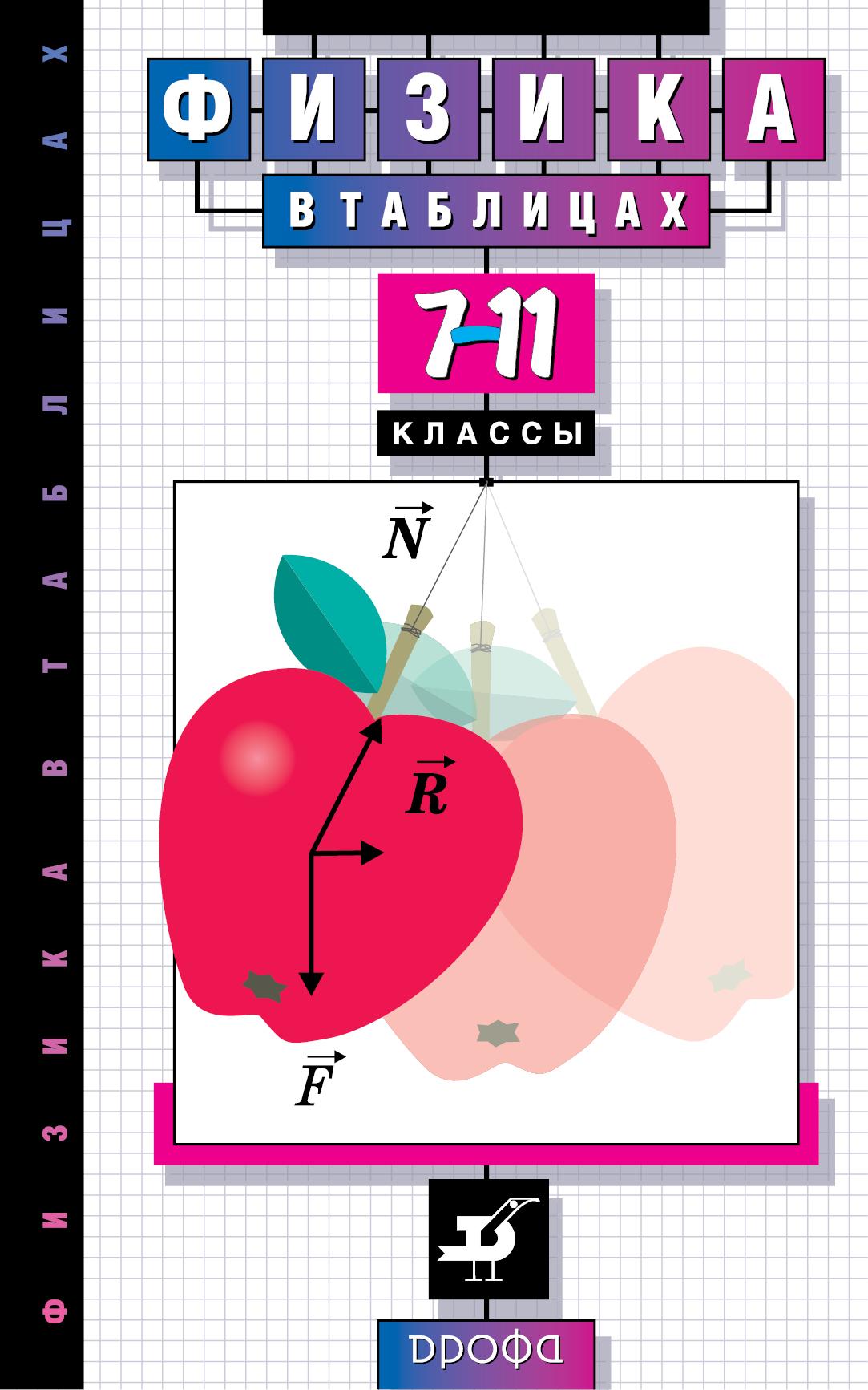 Физика в таблицах.7-11кл. Справ.пособие (Орлов)