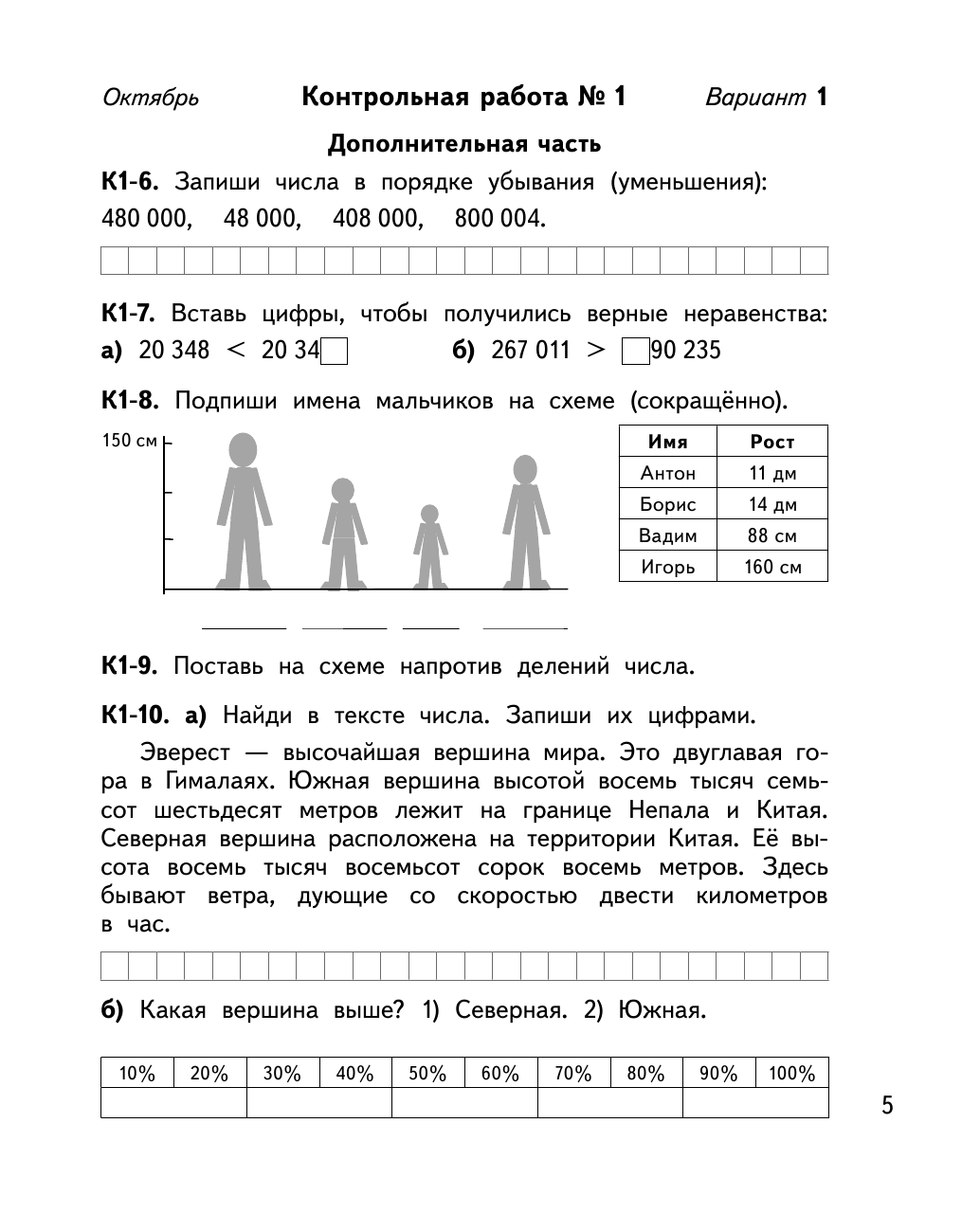Математика класс контрольные и диагностические работы авт  Контрольные и диагностические работы