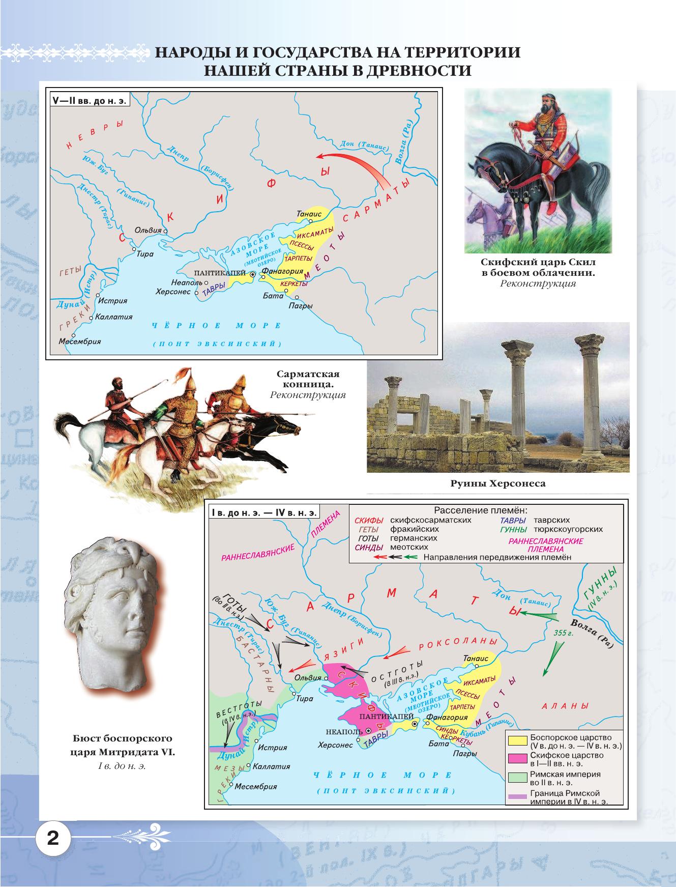 Шаблон урока история 6 класс историко-культурный стандарт