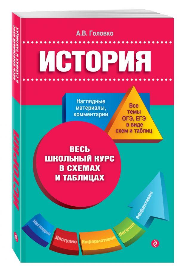 История Головко А.В.