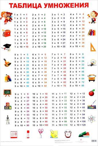 Таблица умножения. 2-е изд.