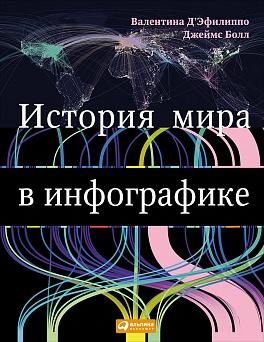 История мира в инфографике ДЭфилиппо В.,Болл Д.