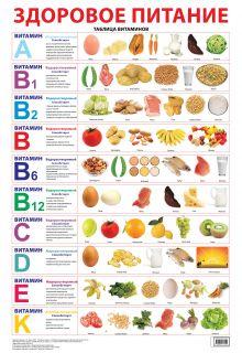 - Здоровое питание обложка книги