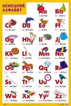 ПЛ Немецкий алфавит