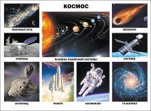 - Космос (плакат) обложка книги
