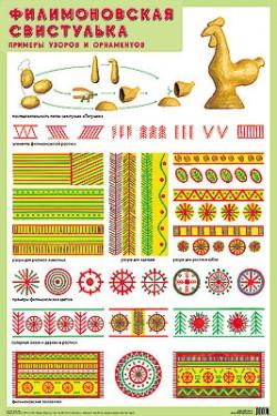 ПЛ Филимоновская свистулька. Примеры узоров и орнаментов