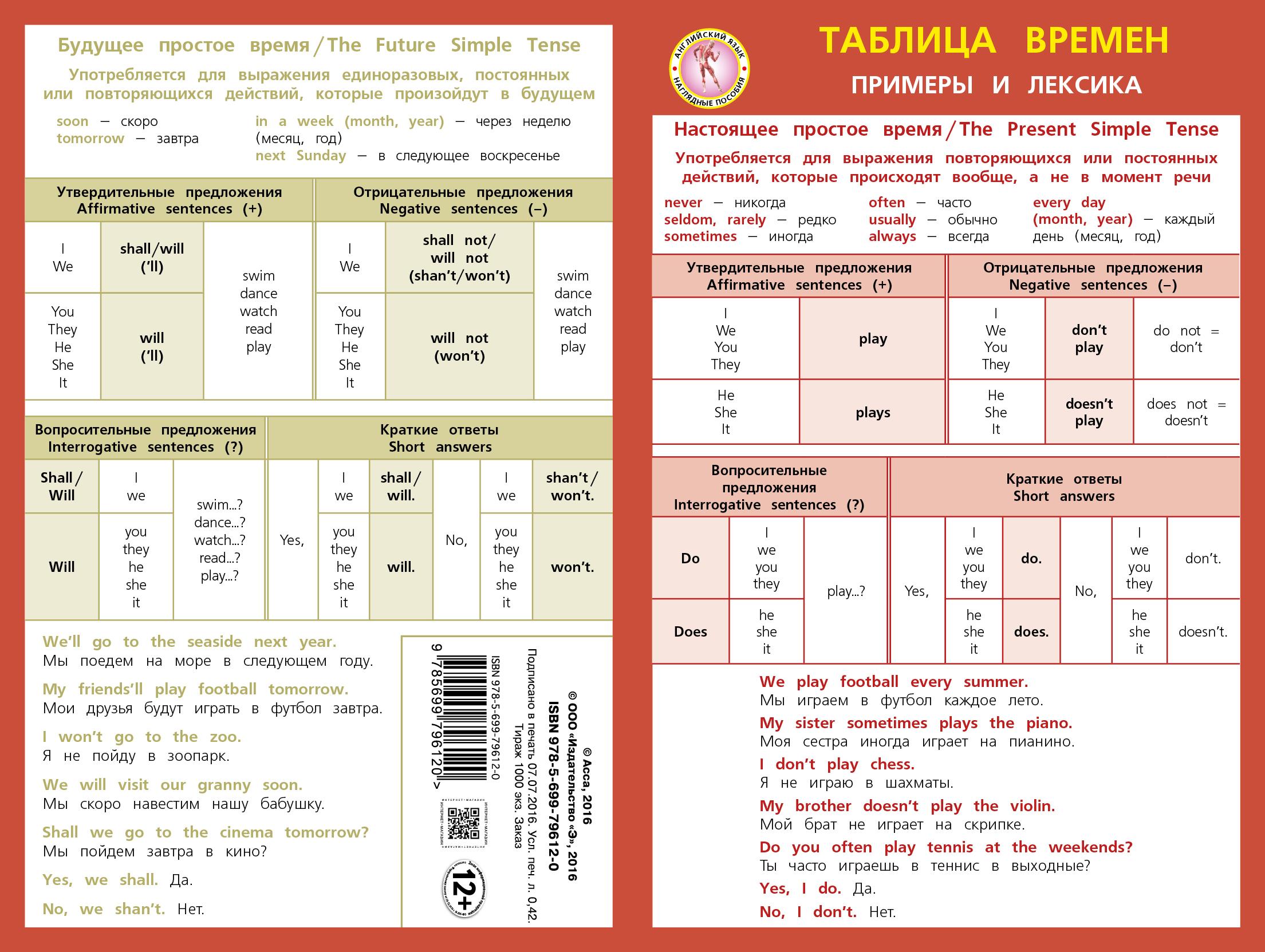 Английский язык: таблица времен