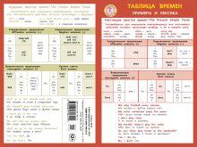 - Английский язык: таблица времен обложка книги