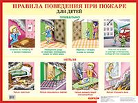 Правила поведения при пожаре для дошкольников. Наглядное пособие Иванова С.А, Пономарева Е.А.