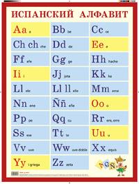 Испанский алфавит. Наглядное пособие для школы