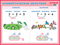 Арифметические действия. Сложение и вычитание. Наглядное пособие для начальной школы