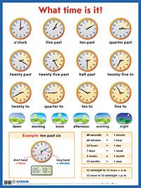 Который час? = What time is it? Наглядное пособие на англ. языке