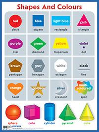 Формы и цвета. Shapes and colours. Наглядное пособие по английскому языку для начальной школы
