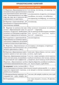 СМ. Русский язык. Правописание наречий.