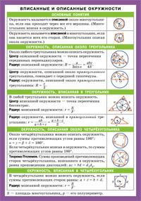 СМ. Математика. Вписанные и описанные окружности