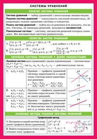 СМ. Системы уравнений