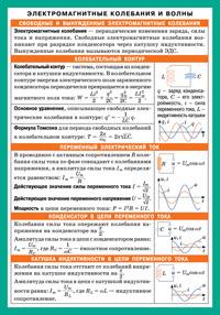 СМ. Электромагнитные колебания и волны