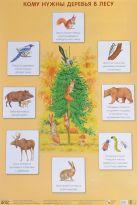 Кому нужны деревья в лесу (Плакаты)