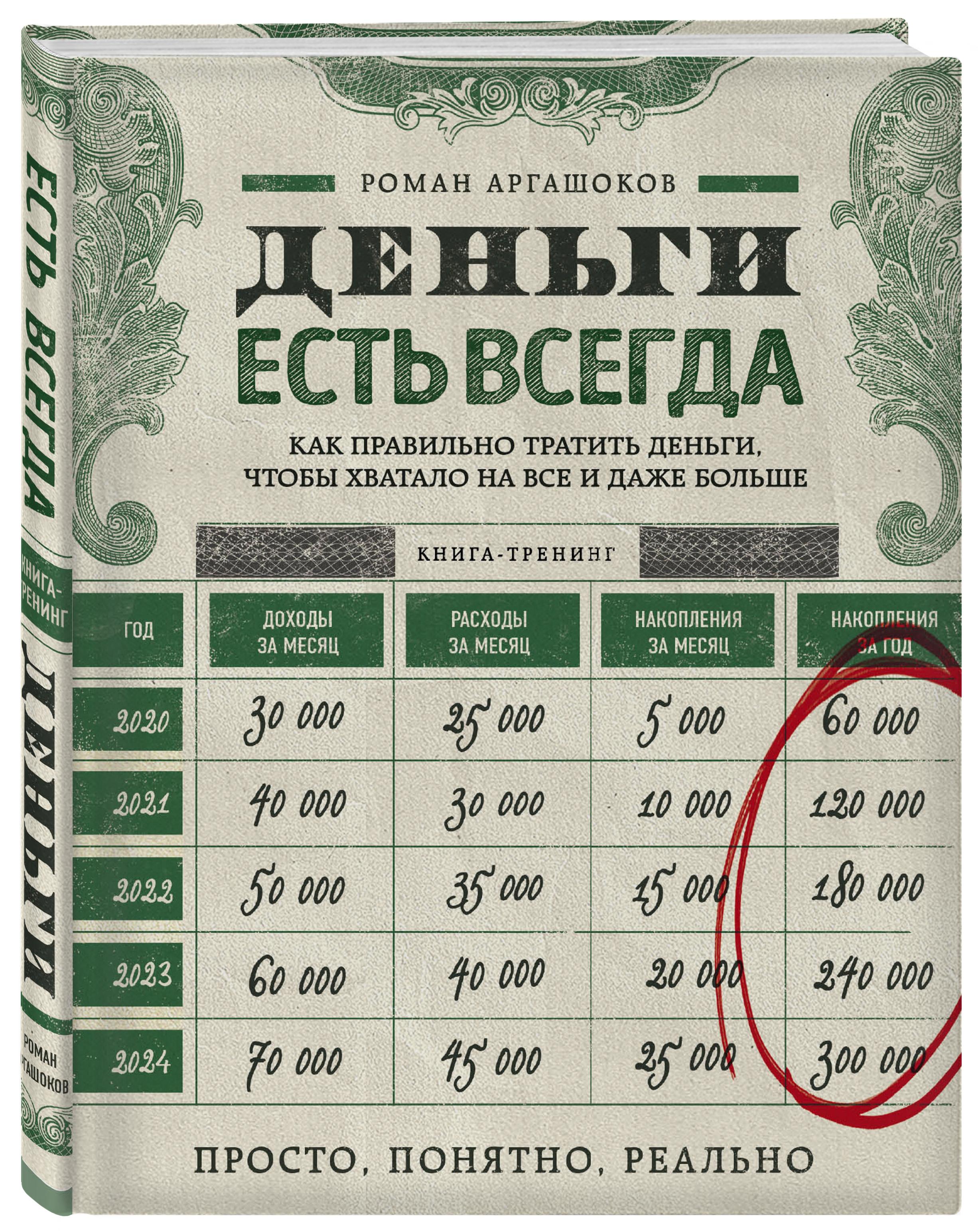 Деньги есть всегда. Как правильно тратить деньги, чтобы хватало на все и даже больше ( Аргашоков Роман Асланович  )