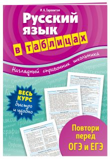Русский язык в таблицах