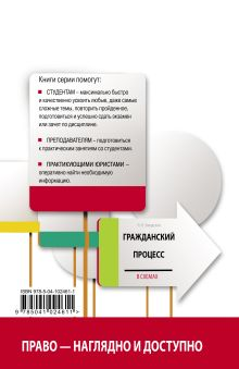 Обложка сзади Гражданский процесс в схемах с комментариями. 5-е издание. Переработанное и дополненное Л. Н. Завадская