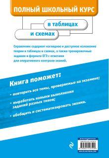 Обложка сзади Математика А. Н. Роганин, И. В. Третьяк