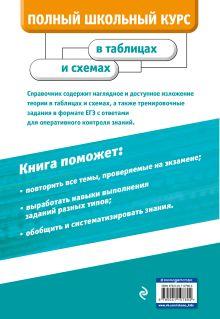Обложка сзади Химия Н. Э. Варавва, О. В. Мешкова