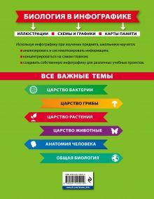 Обложка сзади Биология в инфографике О. Ч. Мазур