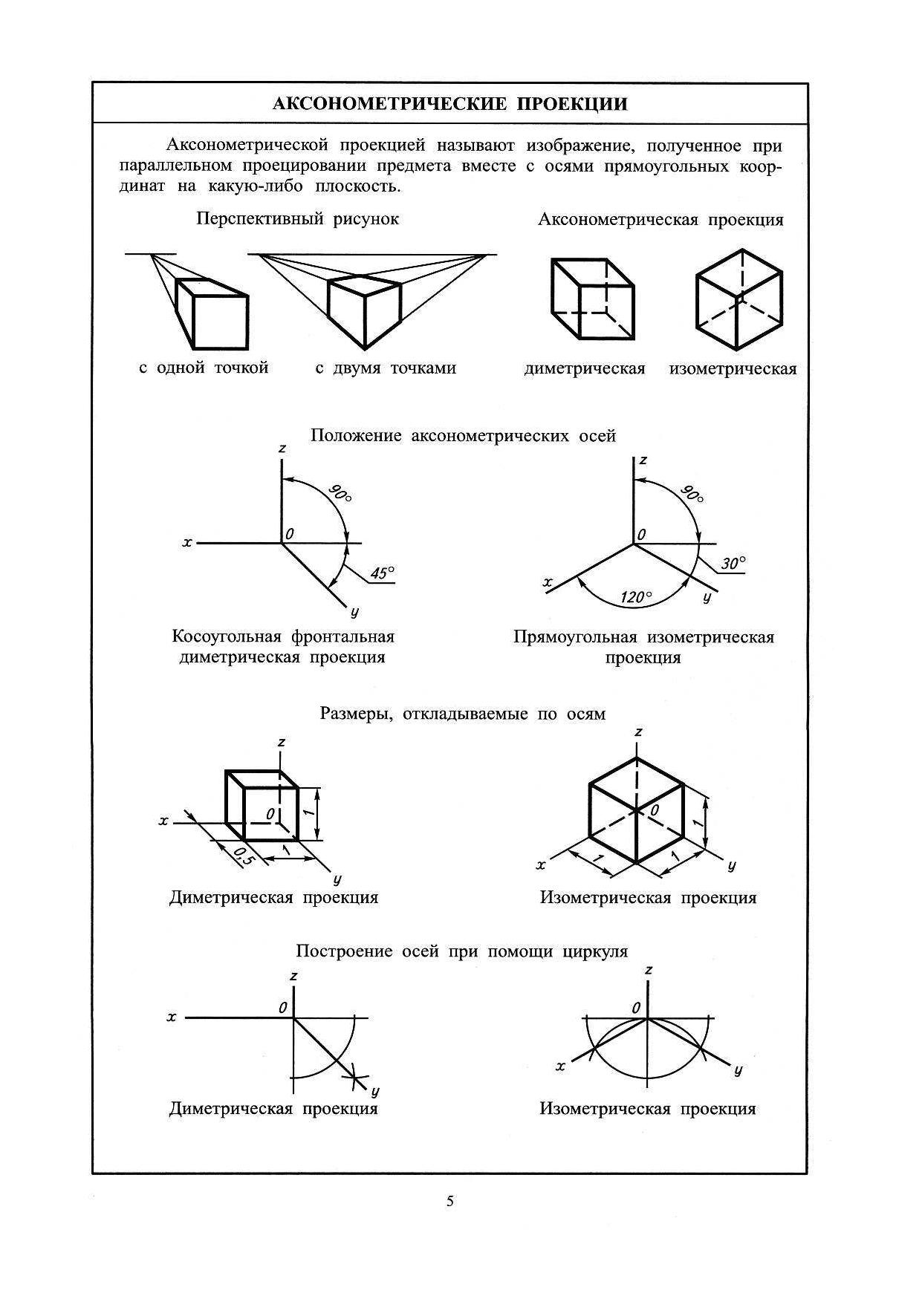Аксонометрии решебник по